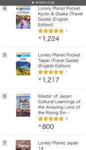 谷山雄二朗の英語本 'Master of Japan' が、訪日客3000万人を牽引中!Japan Travel ランキング6位  |JB World News