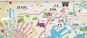 Tokyo Marathon 2020 Today!